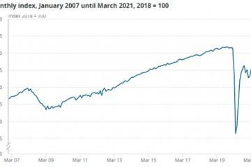 欧洲经济吹响反攻号角英国一季度GDP数据好于预期
