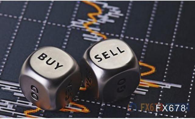 外汇交易提醒美元携美债下跌大宗商品货币随油价上涨
